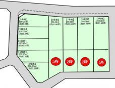 土地つくば市みどりの南 売地茨城県つくば市みどりの南つくばエクスプレスみどりの駅880万円~1080万円